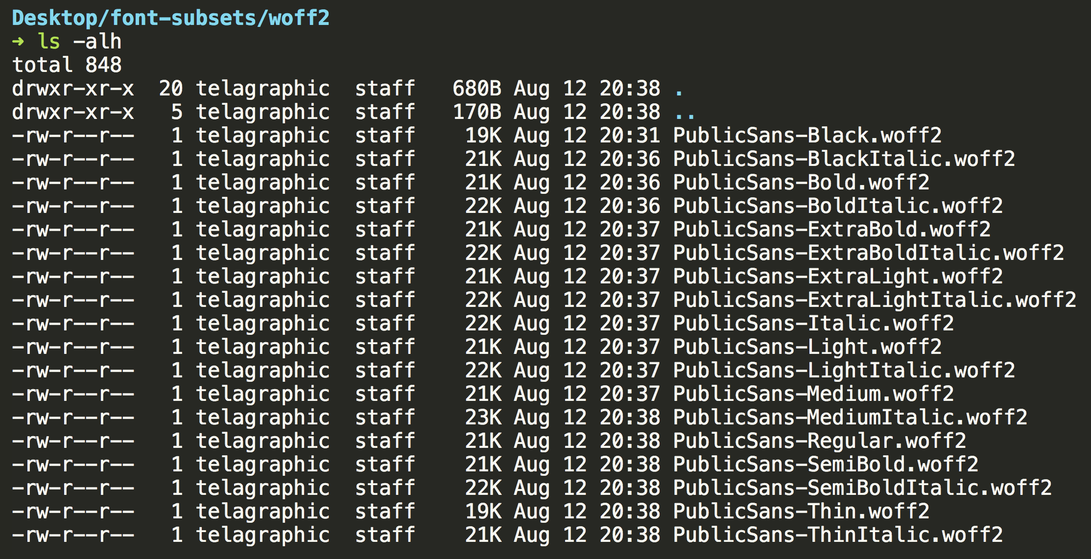 File Sizes After Subsetting