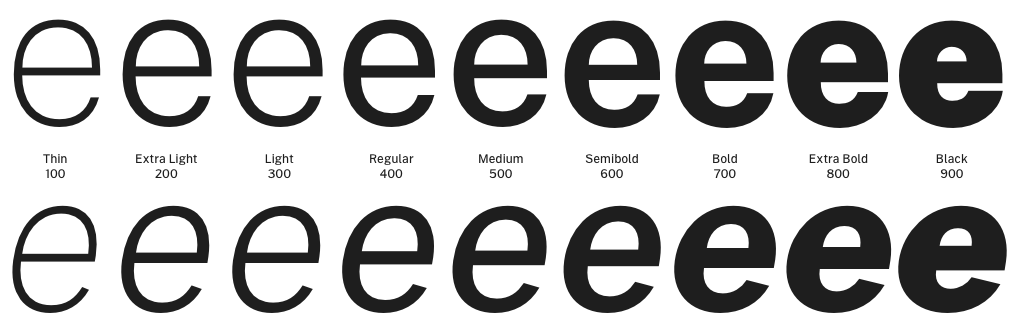 Public Sans Weights and Styles